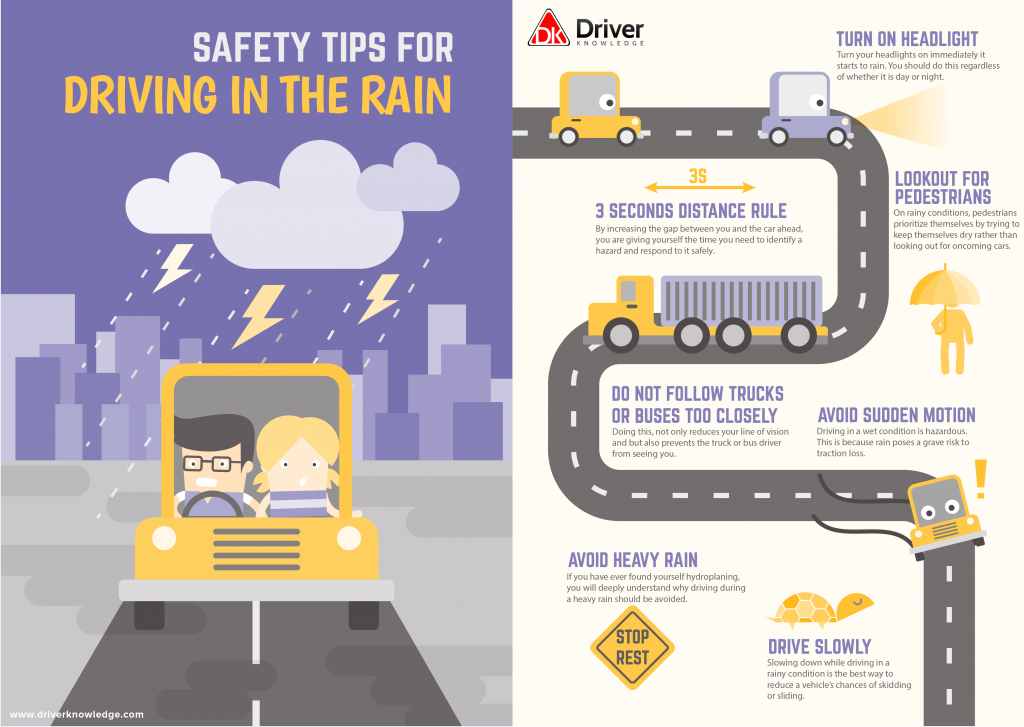 Safety Tips for Driving In the Rain
